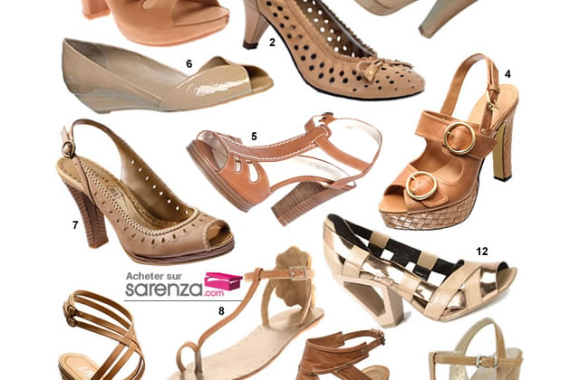 Chaussures Tendance nude