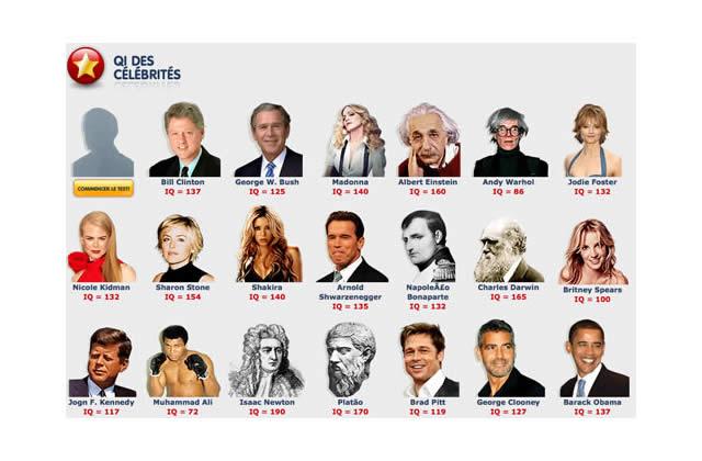 Test de QI des Célébrités : Lindsay Lohan a 120 de QI, et toi ?