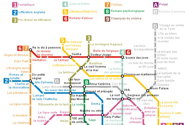 Un plan de métro des 100 meilleurs livres