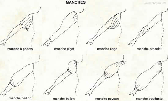 manchesdifferentes1 Les manches bouffantes : explications + tuto