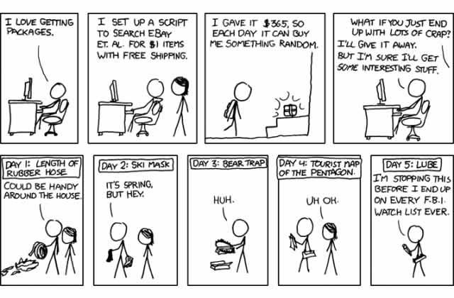 1 € par jour à dépenser sur eBay, l'idée du siècle