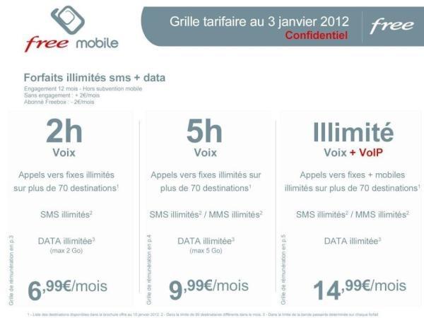 AieLzvdCIAA 8CI Free Mobile : les rumeurs vont bon train