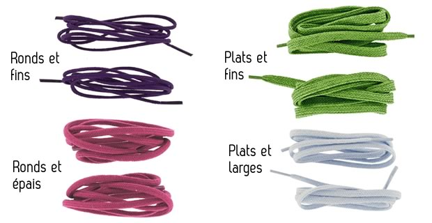 lacets Meslacets.com, pour trouver le lacet parfait