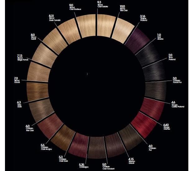 olia2 Olia, la nouvelle coloration signée Garnier