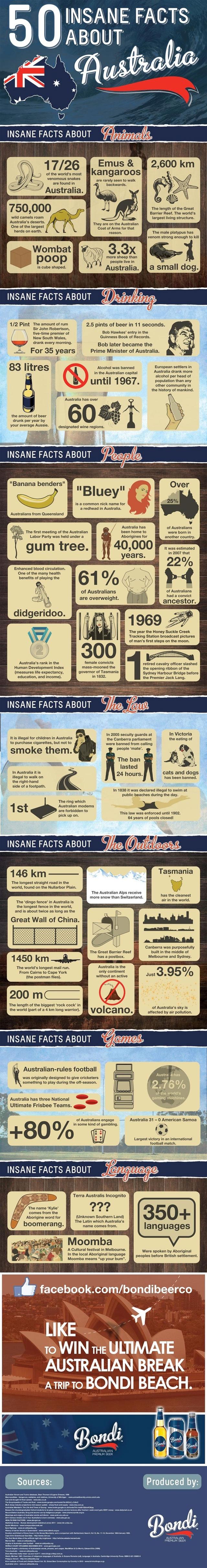50 informations palpitantes sur lAustralie australie