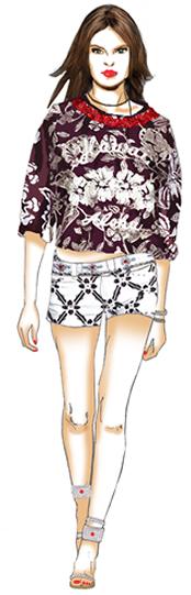 hawai Les tendances mode printemps/été 2013
