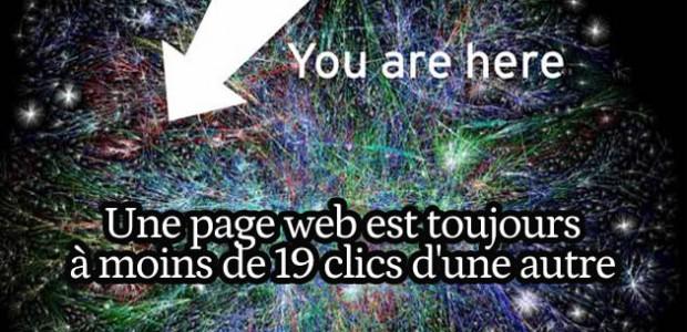 Une page Web est toujours à moins de 19 clics d'une autre : le monde est petit !