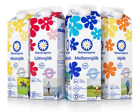 Rendez vous en supermarché inconnu   Carte postale de Suède lait