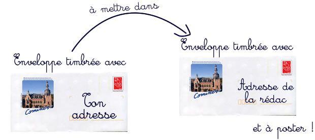 Les nouveaux stickers madmoiZelle sont là ! enveloppe stickers