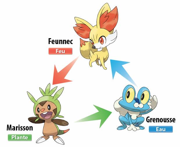 Pokémon X et Y : plein de nouvelles infos et une date de sortie ! pokemonstarter