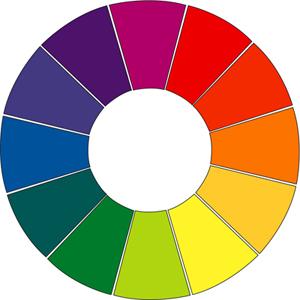color wheel for color mastery Anti cernes et correcteurs : comment les choisir ?