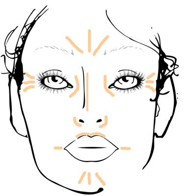 face chart touche eclat3 Anti cernes et correcteurs : comment les choisir ?