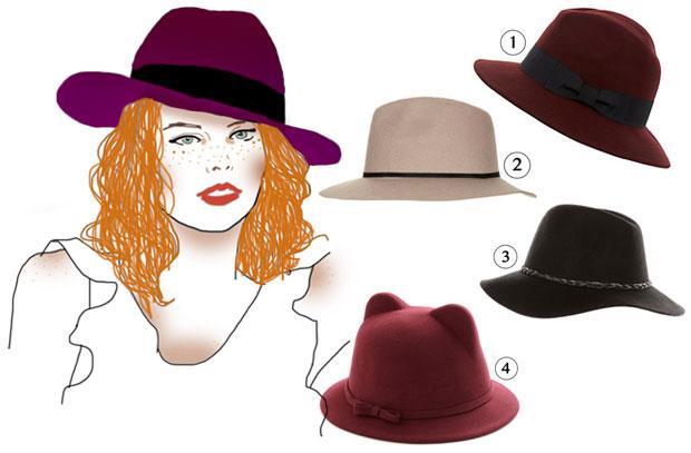 Bien-aimé Conseils morpho — Quel chapeau pour votre tête ? WM63