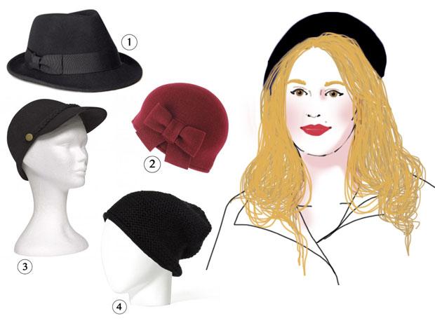 Conseils morpho — Quel chapeau pour votre tête ?