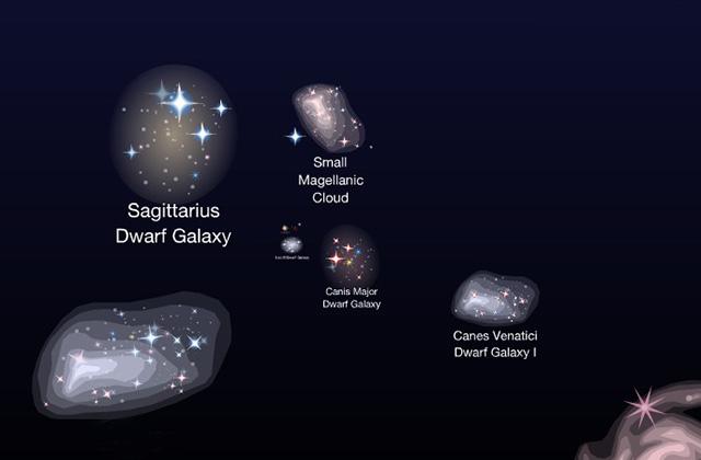 The Scale of the Universe, l'infographie qui remet l'humanité à sa place