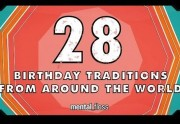 Lien permanent vers Les anniversaires à travers le monde