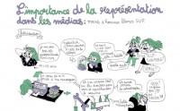Le problème de la représentation, expliqué par Mirion Malle