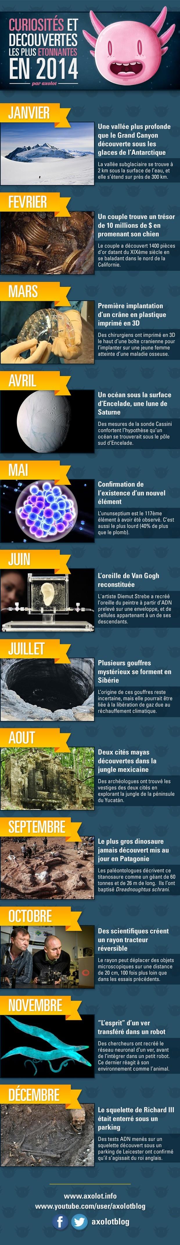 axolot-infographie-recap-2014