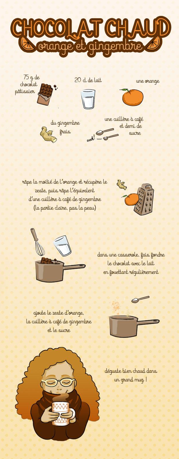 recette_chocolatchaudorangegingembre