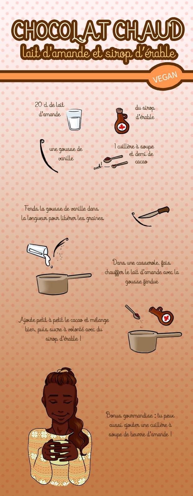 recette_chocolatchaudvegan2