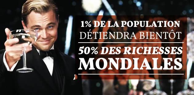 1% de la population détiendra bientôt 50% des richesses mondiales