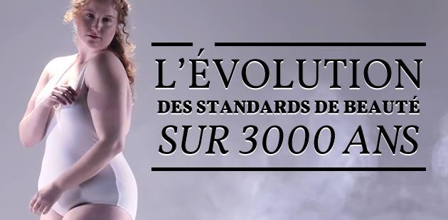 L'évolution des standards de beauté sur 3000 ans