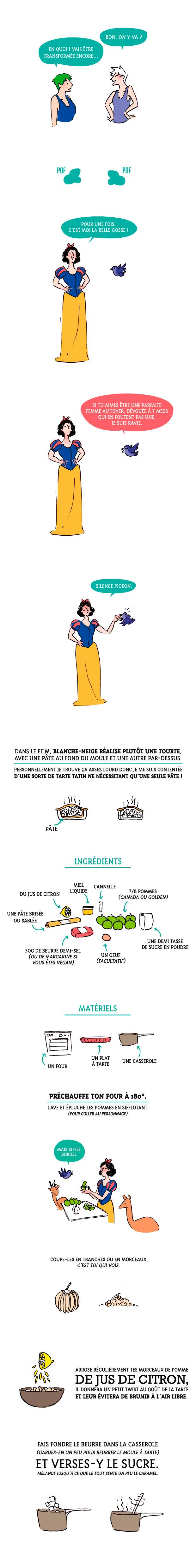 recette-disney-blanche-neige-tarte-aux-pommes-4