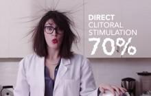 L'orgasme féminin expliqué avec des expériences scientifiques