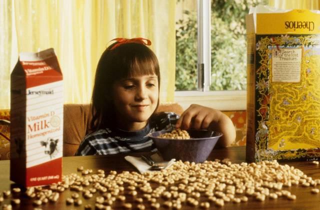 Test — Quel petit déjeuner es-tu ?