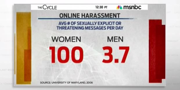 online-harassment-john-oliver