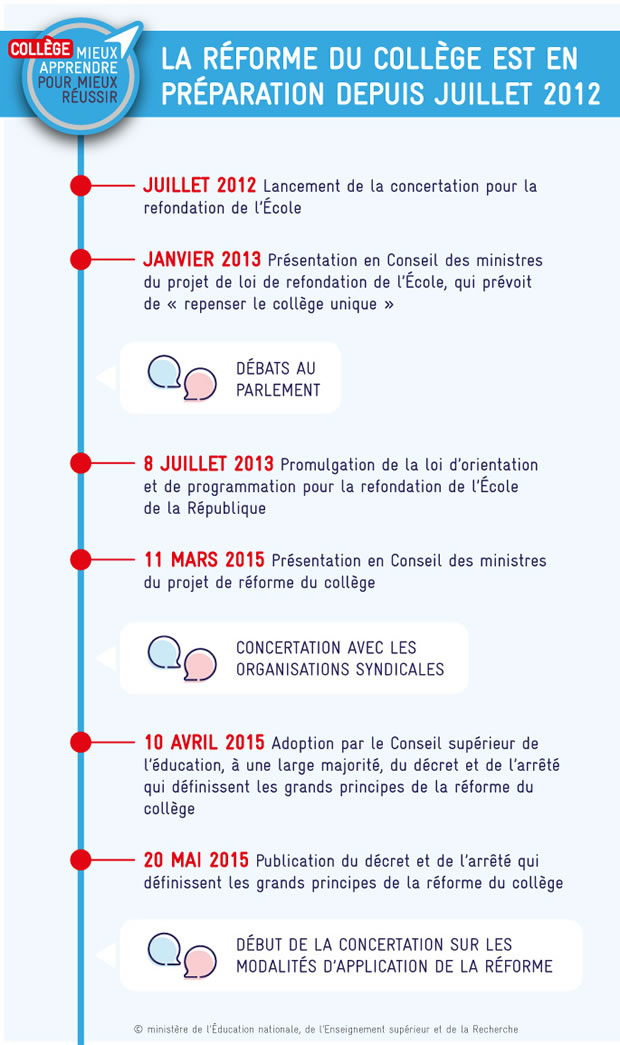 reforme-college-calendrier-ministere