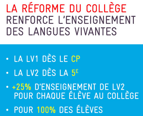 reforme-college-langues