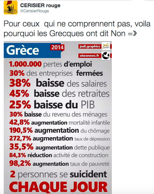 consequence-austerite-grece