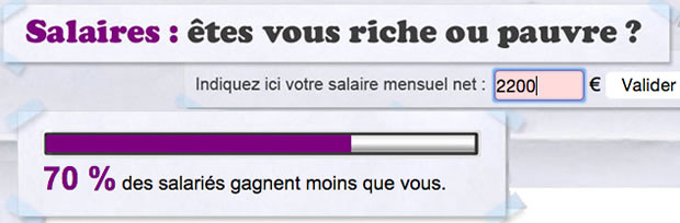 salaires-inegalites-riches-pauvres