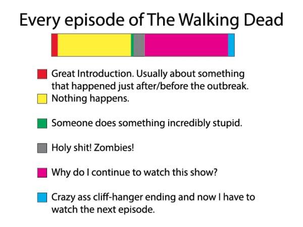 walking-dead-schema