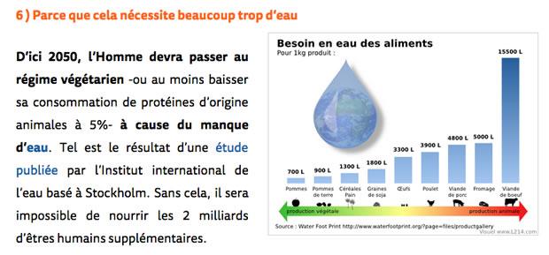 defi-veggie-eau-consommation