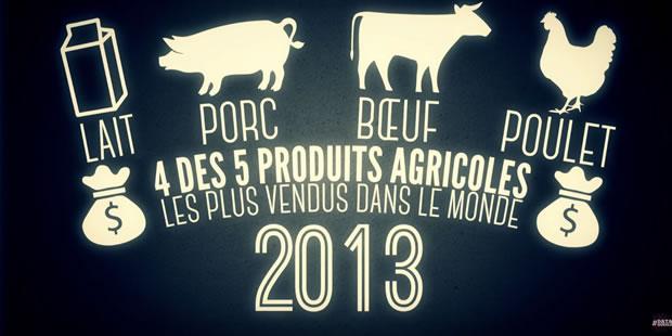 datagueule-boucherie-vente-produits-animaux-2013