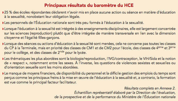 barometre-rapport-hcefh-sexualite