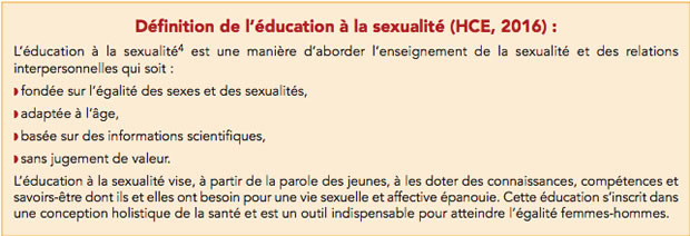 education-sexualite-definition