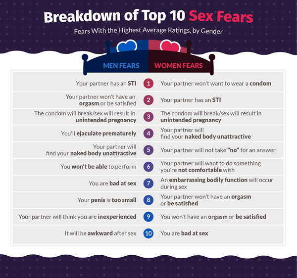 peur sexe 2