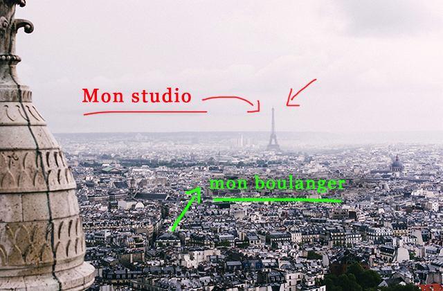 Journal (pas intime) d'une expat' stagiaire à Paris#2