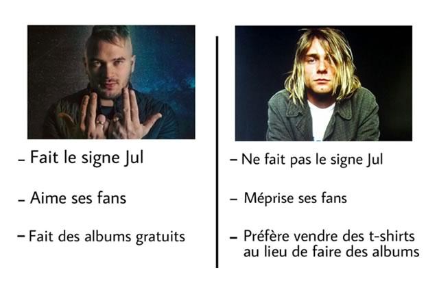 Voilà pourquoi Jul est supérieur à Kurt Cobain, Pink Floyd & AC/DC